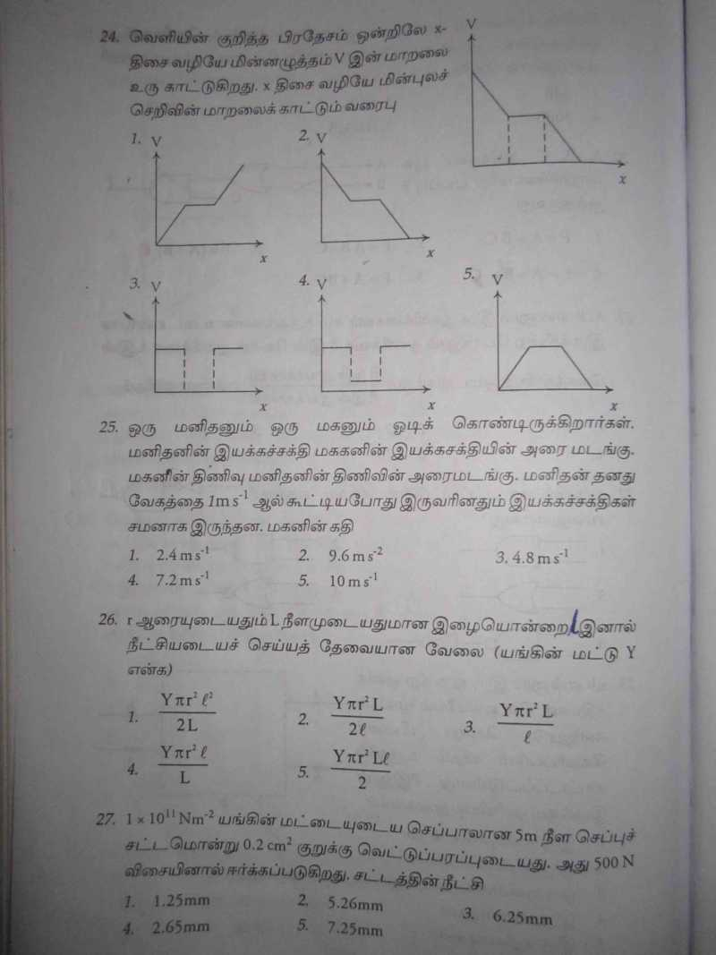 masters thesis physics